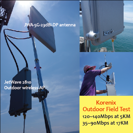 Korenix outdoor test